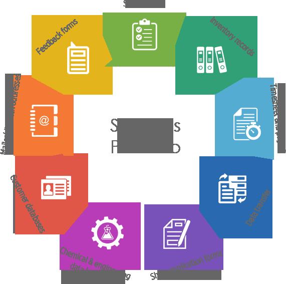 how to make a company portfolio